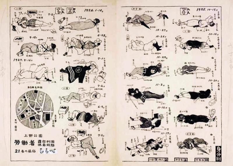 Damien Kunik, 2014. « Gestes et archéologie du présent au Japon, des années 1920 à aujourd'hui », Techniques & Culture, 62 : 68-81.